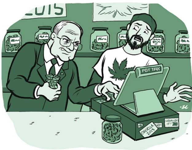 Tax on Drugs