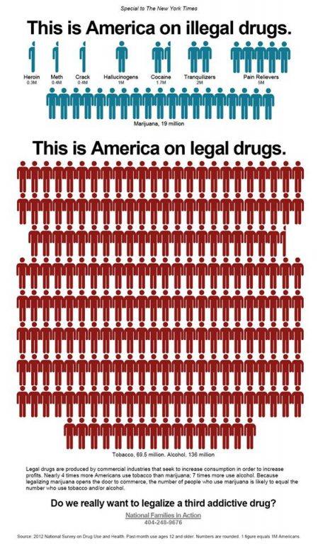 National Drug Prevention Alliance & PPP